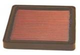 Luftfilter BM-2605